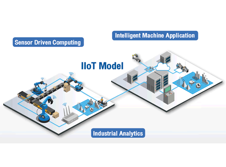 Transformation-with-Industrial-Internet-of-Things-IIOT-pic3