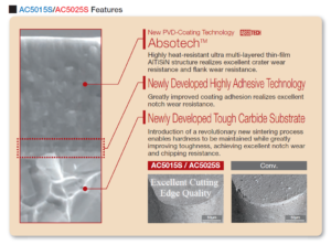 AC5000S series - Coated Grades for Heat‐Resistant Alloy
