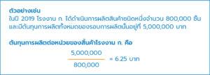 Cost per unit