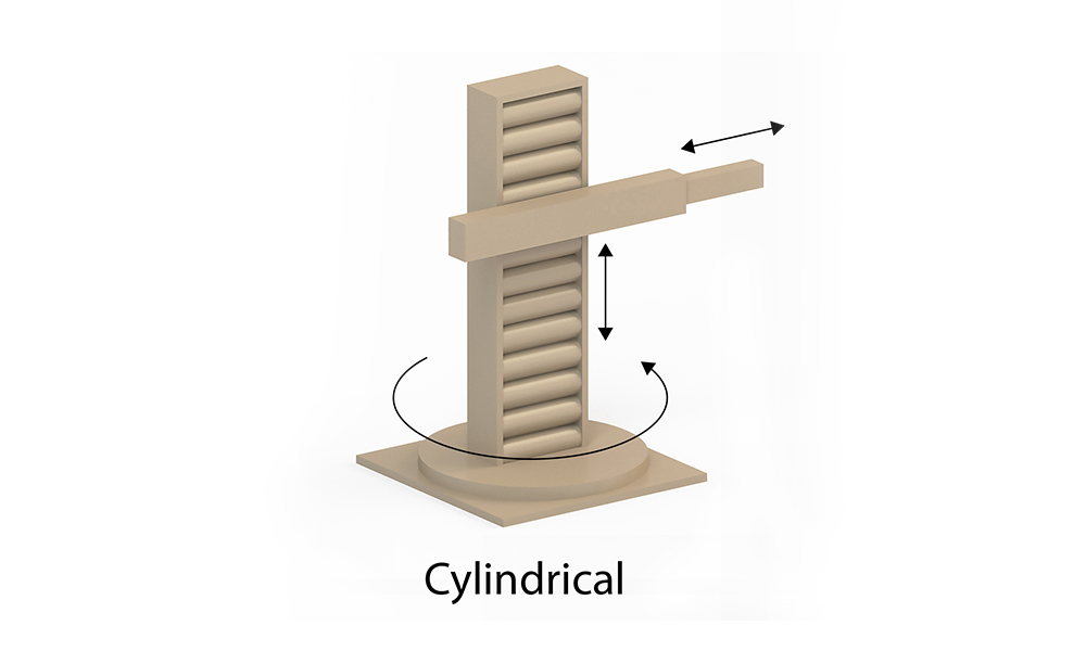 Cylindrical-SMP