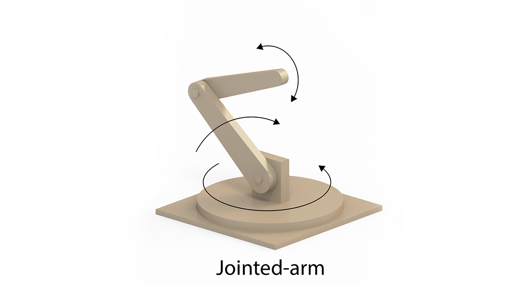 Jointed-arm-SMP