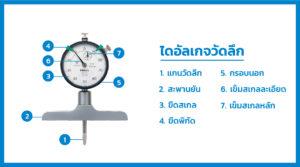 Dial depth gauges - ไดอัลเกจวัดลึก